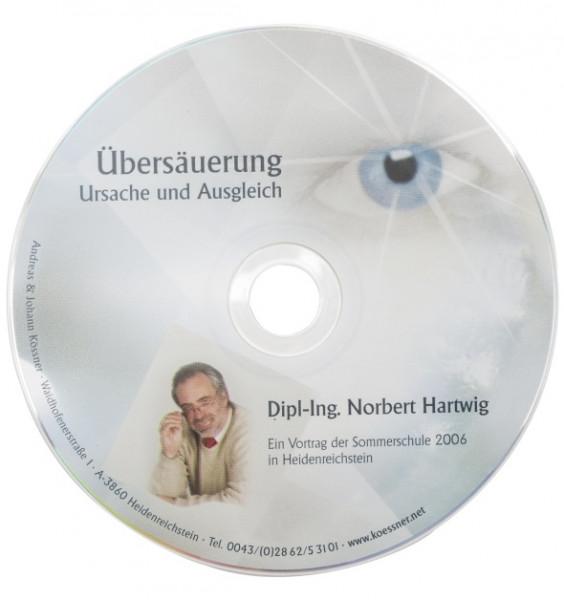 St. Helia CD Übersäuerung - Ursache und Ausgleich Vortrag von Norbert Hartwig